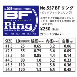 Yarie-Jespa BF Ring