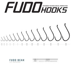 Carlige Fudo Beak , Black Nickel